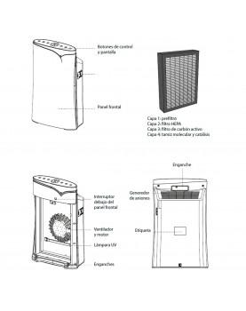 características del purificador Krupa Design KDAP05 HEPA H13