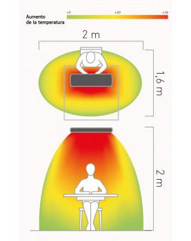Calentador halógeno 9815 HOTTOP 1500 W dimensiones de cobertura