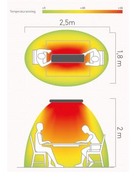 Calentador panel calentador 9818 HOTTOP 1800 W