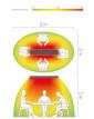 Calentador de onda larga 982419 HOTTOP 2400 W