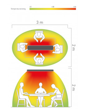 Calentador de onda larga 9824194 HOTTOP 2400 W
