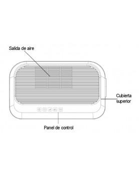 Humidificador de aire Comedes hildegard LW 360 panel superior