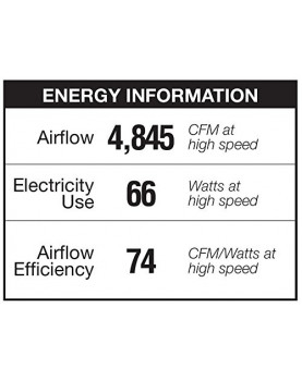 Ventilador de techo Hunter 50562 Builder Plus 132 información energética