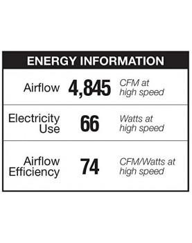 Ventilador de techo Hunter 50561 Builder Plus 132 información energética