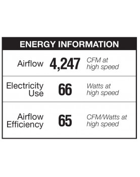 Ventilador de techo Hunter Low Profile color cromo satinado energia