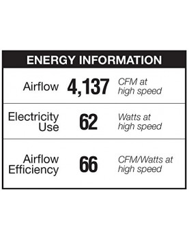 Ventilador de techo Hunter Bayport 107 energía