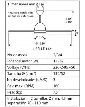 Esquema del ventilador de techo con aspas transparentes CasaFan