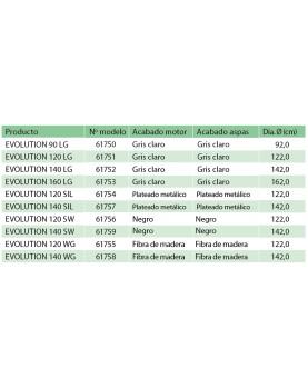 modelos del ventilador de techo  Vortice 61759 NORDIK EVOLUTION