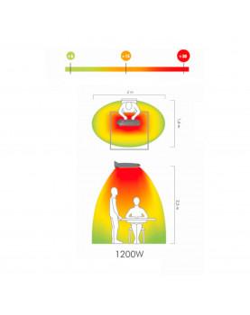 área de calefacción del Mo-El 797 Lucciola 1200
