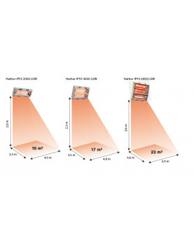 esquema Calefactor halógeno por infrarrojo Hathor IP55