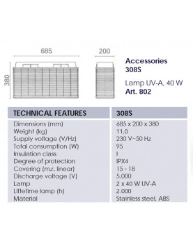 Esquema de la Mosquitera eléctrica profesional Mo-El Cri Cri 308S