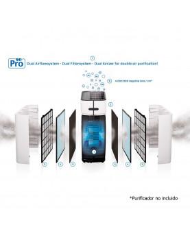 filtros adicionales HEPA y carbón para Clean Air Optima CA-510Pro