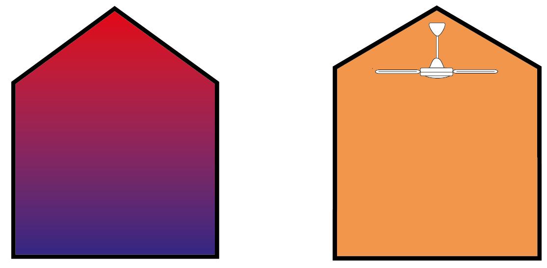 Ahorro en invierno con los ventiladores para el techo
