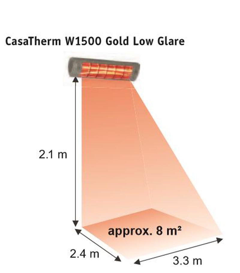 Espacio de conbertura del calefactor Casafan 70028