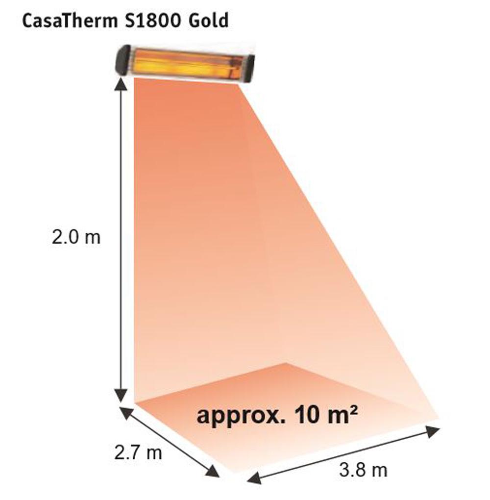 Espacio de conbertura del calefactor Casafan 71001