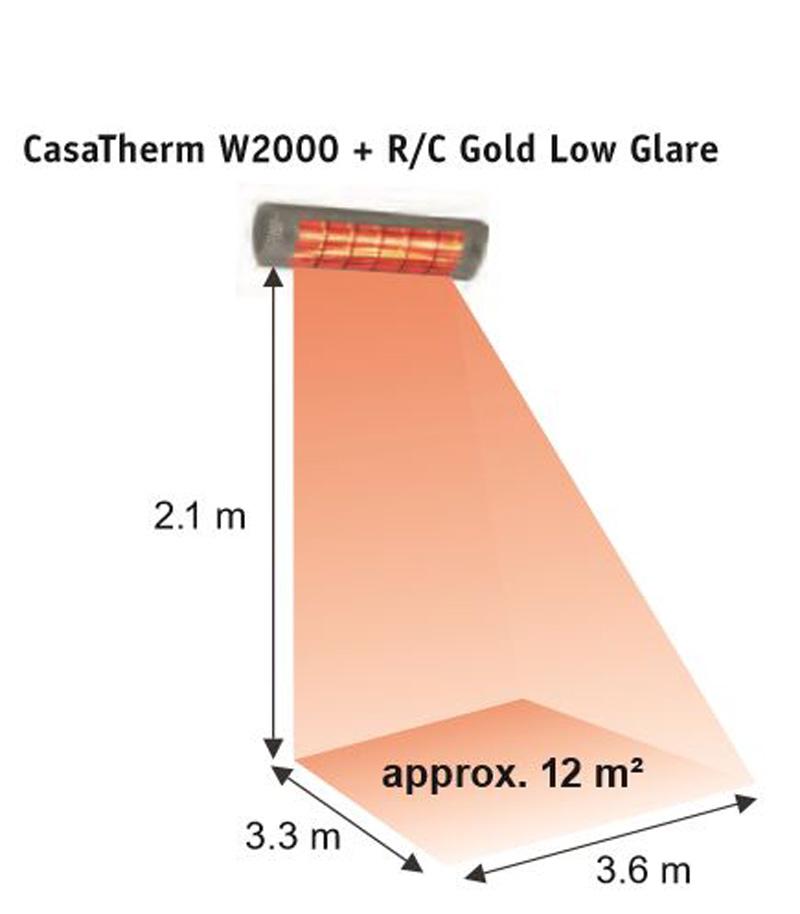 Espacio de conbertura del calefactor Casafan 70025