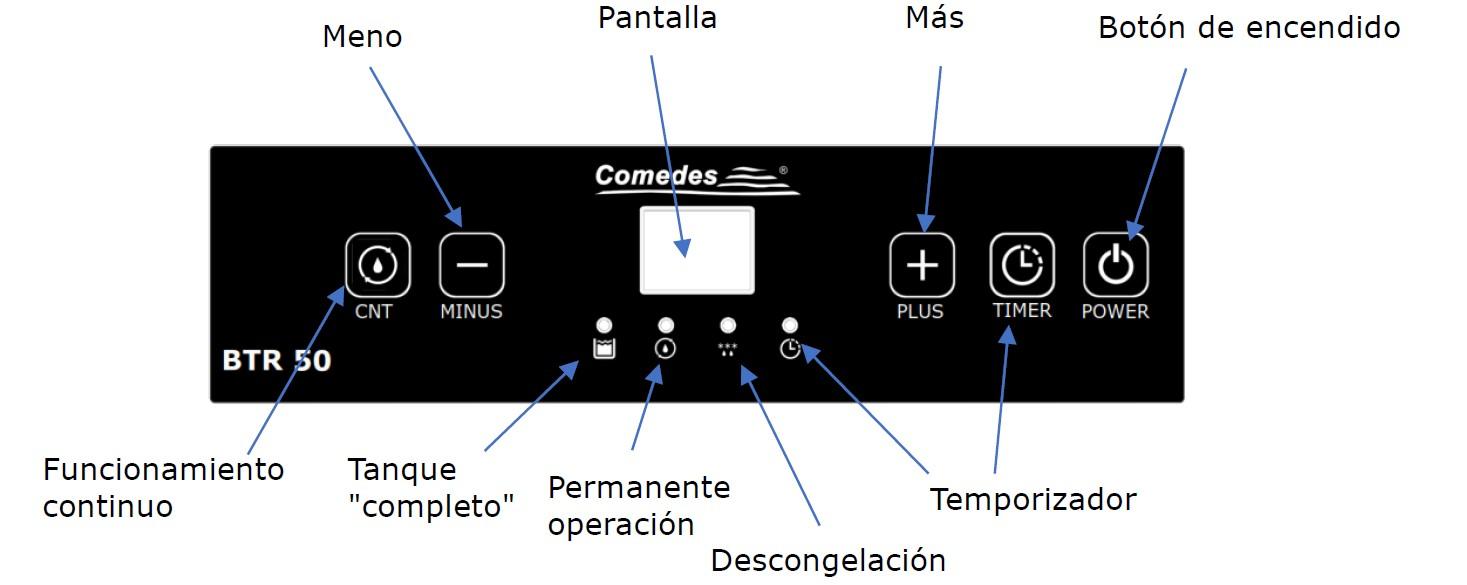 panel de control de deshumidifcador profesional btr 50