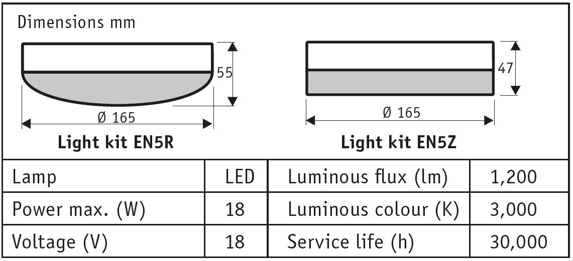 esquema del kit de luz eco neo III