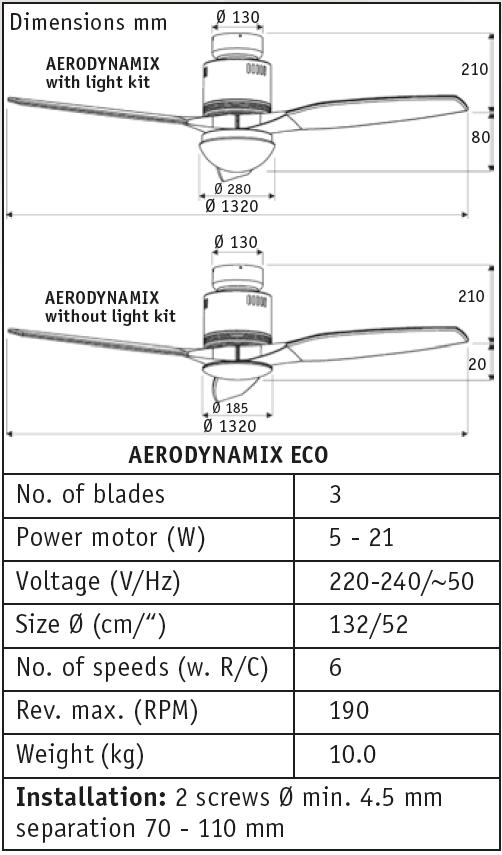 Esquema del ventilador para techos Aerodymanix eCo de bajo consumo