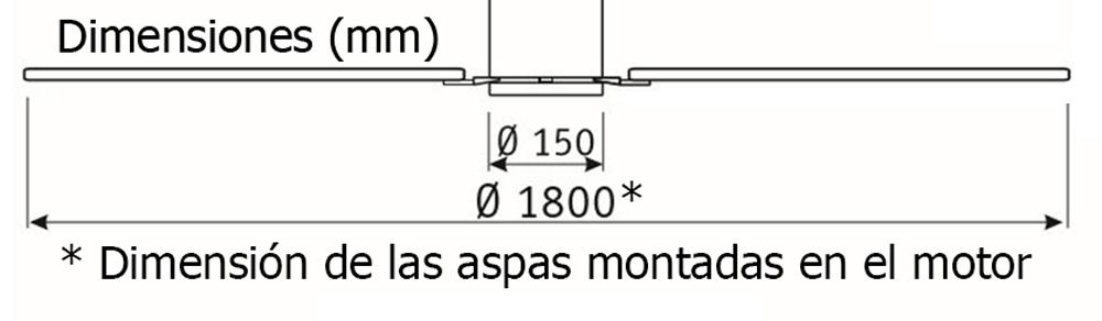 Esquema de las aspas montadas en un ventildor Eco Neo II