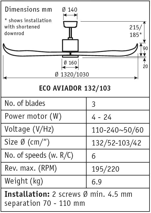 Esquema del ventilador de techo Eco Aviador