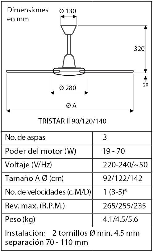 Esquema ventilador de techo CasaFan 309004 Tristar