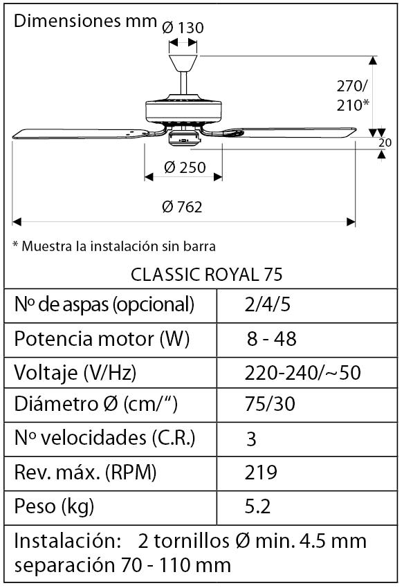 esquema ventilador classic royal 75