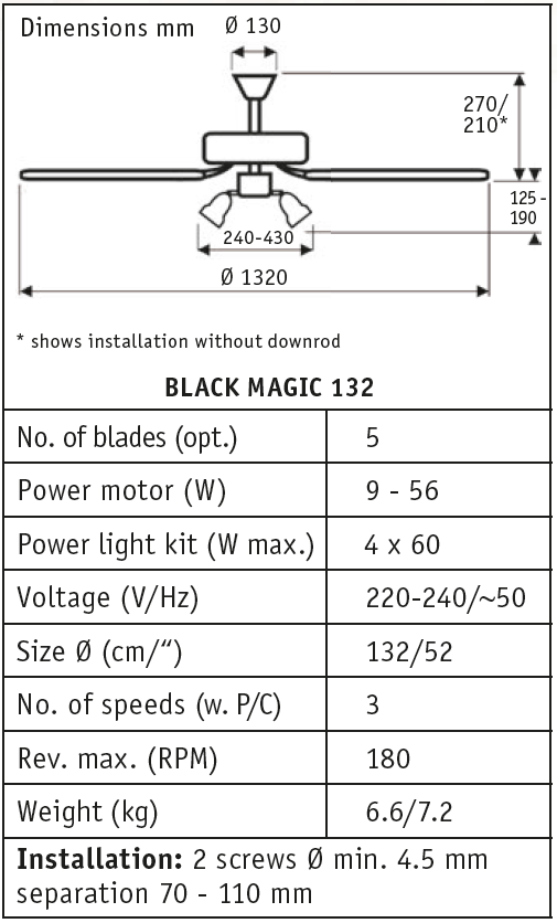 Esquema del ventilador de techo black magic
