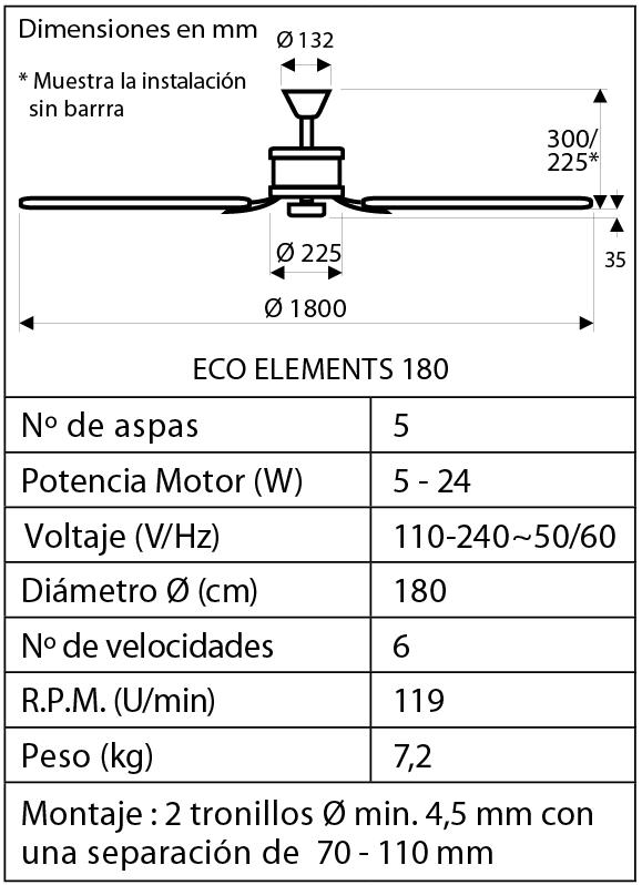 esquema del ventilador para techos ECO ELEMETNS 180