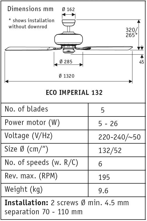 Esquema del ventilador de techo Eco Imperial