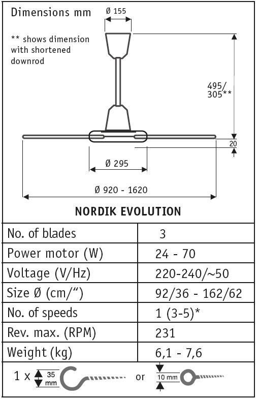 Esquema ventilador de techo Vortice 61756 Nordik ECO