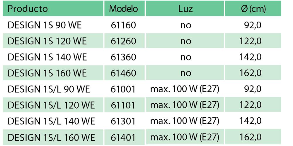 Diferentes modelos del ventilador industrial Nordik Design 1S